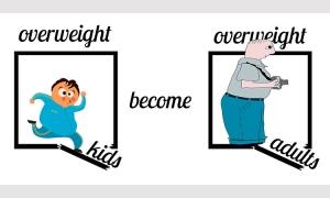 Βασικές Οδηγίες Παχυσαρκίας